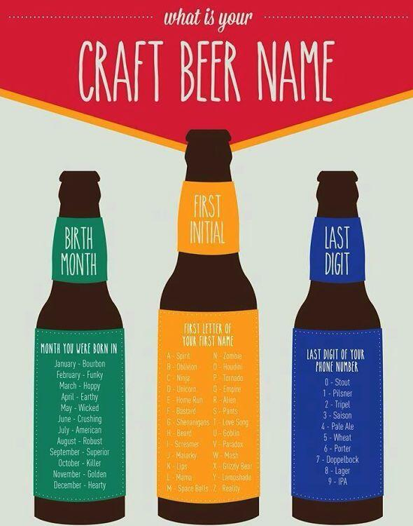 Find Your Craft Beer Name