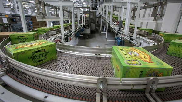 US Beer Sales in the UK