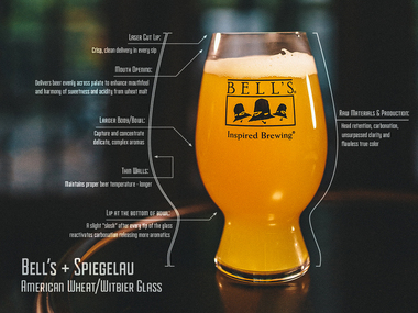 Wheat/Witbier Glass