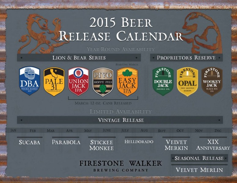 Firestone Walker 2015 releases schedule