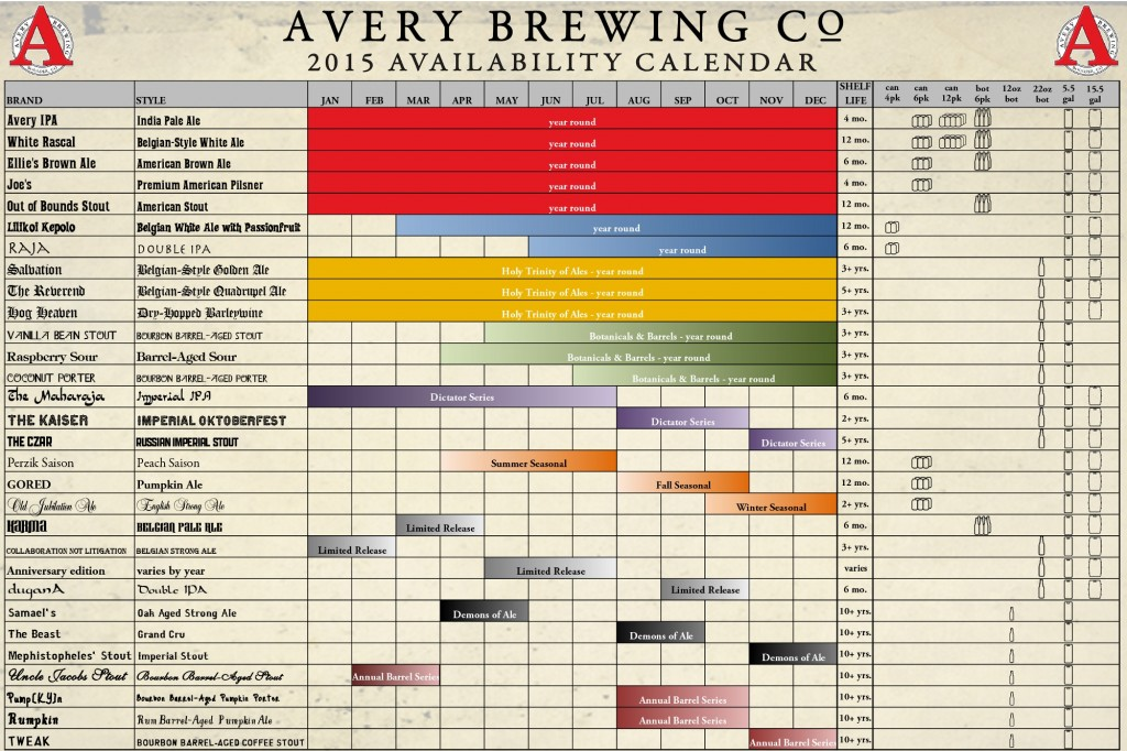 Avery Brewing 2015 Beer Release Calendar