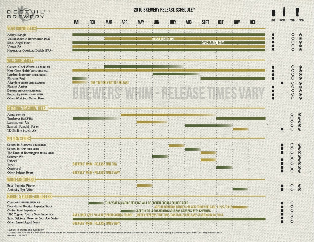 DESTIHL Beer Calendar 2015