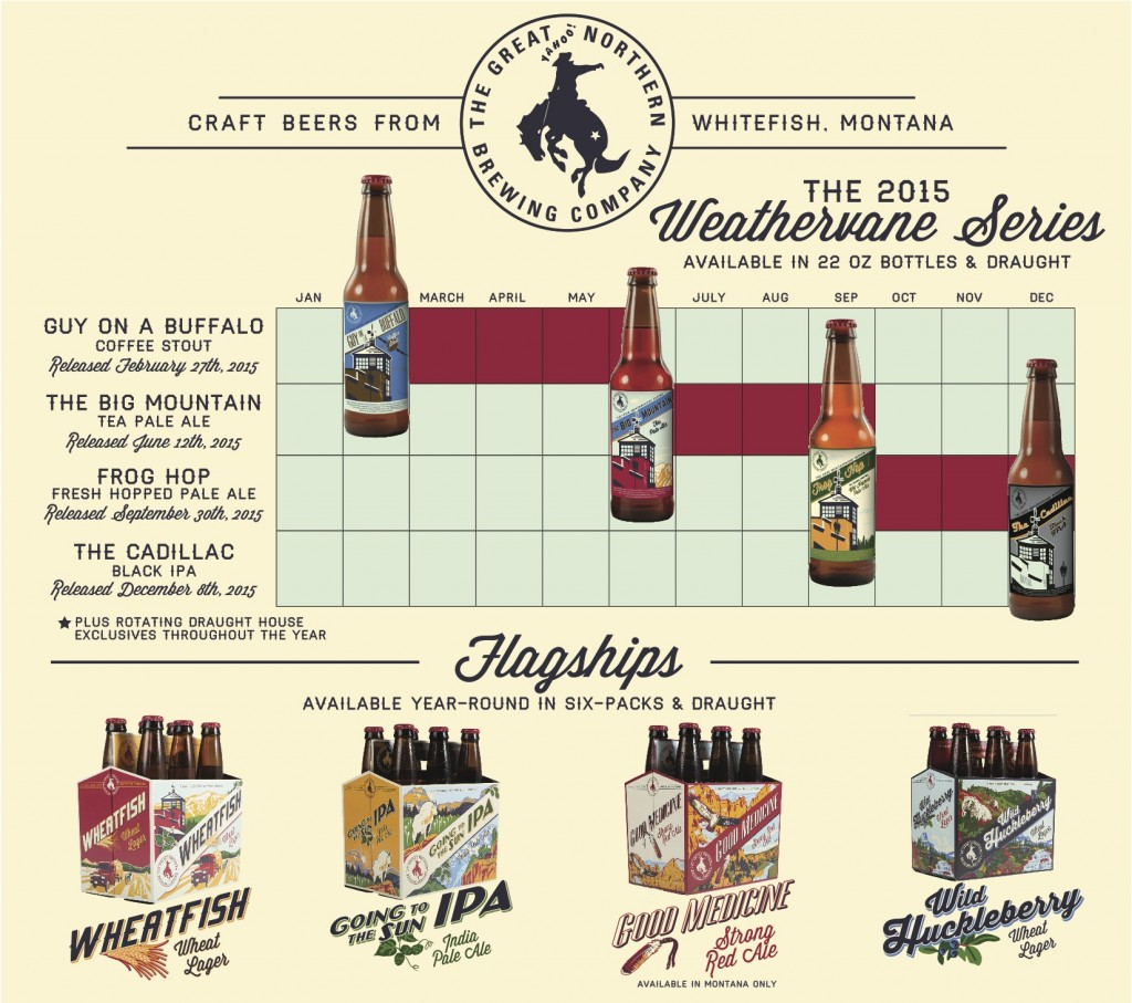 Great Northern Beer Calendar 2015