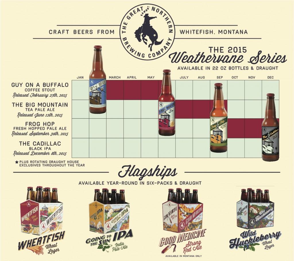 Great Northern Beer Calendar 2015