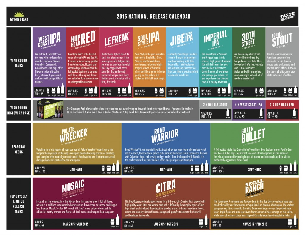 Green Flash Beer Release Calendar 2015