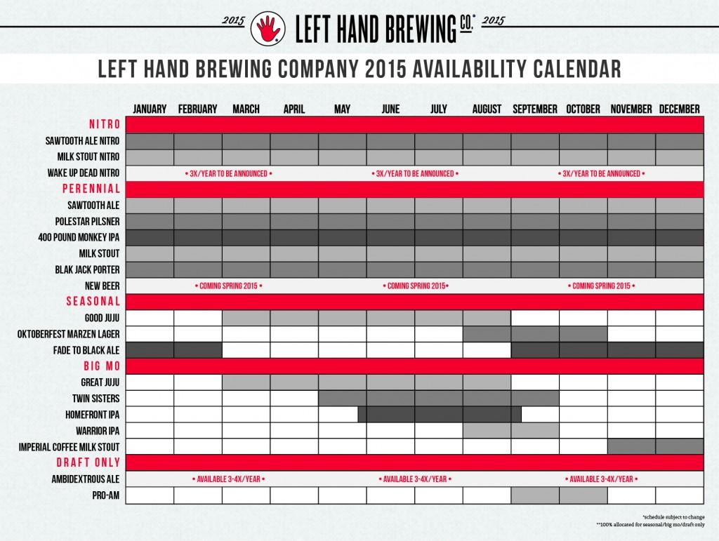 Left Hand Beer Calendar 2015