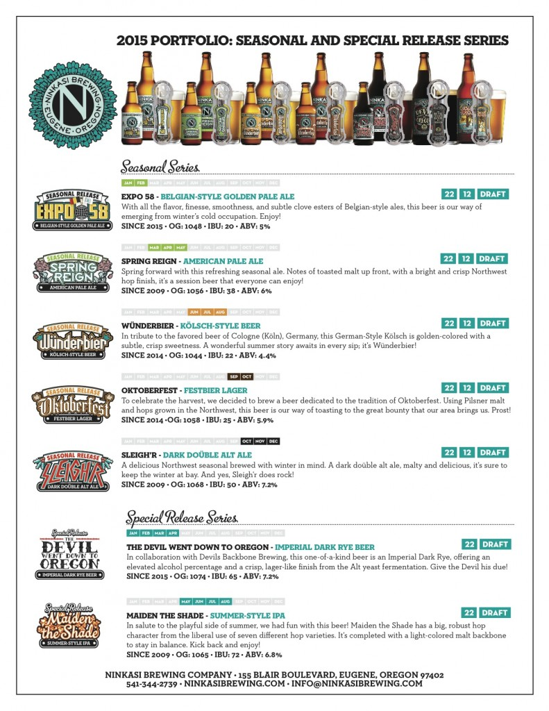 Ninkasi Beer Release Part 2