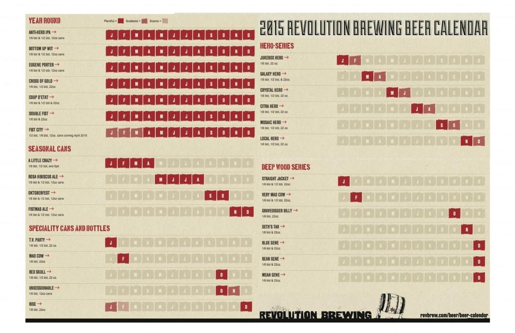 Revolution Beer Calendar 2015