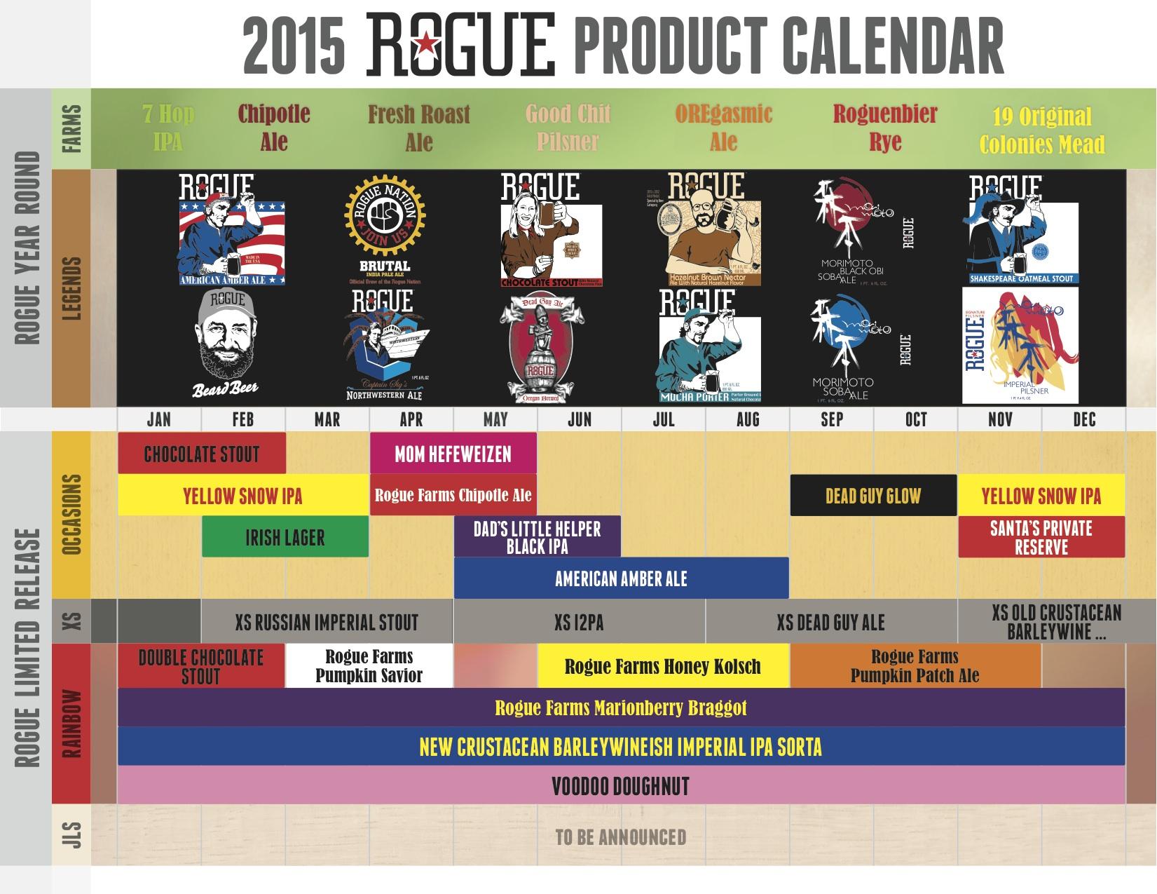Calendar Craft 2015 : Craft beer release calendars