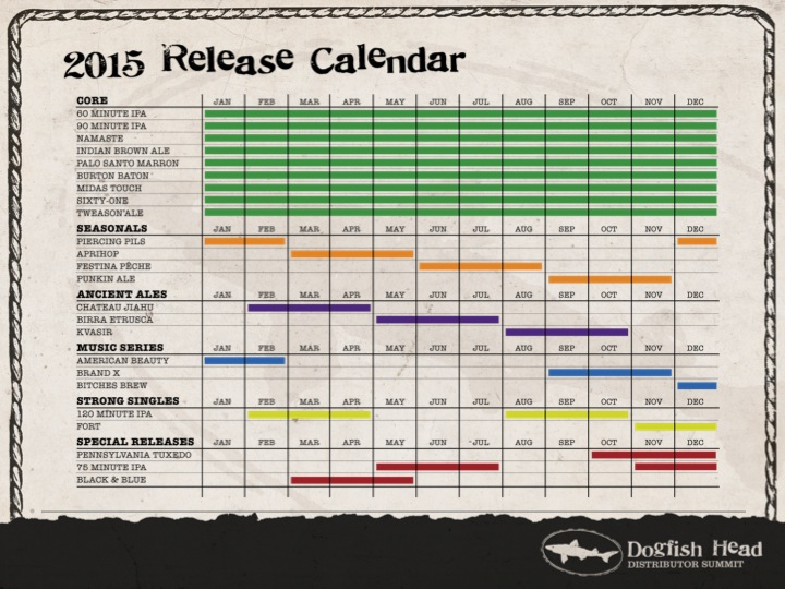 Dogfish Head Beer Release Calendar
