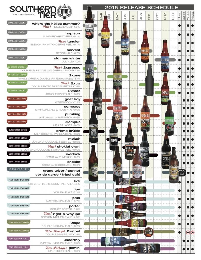 Southern Tier Beer Calendar 2015
