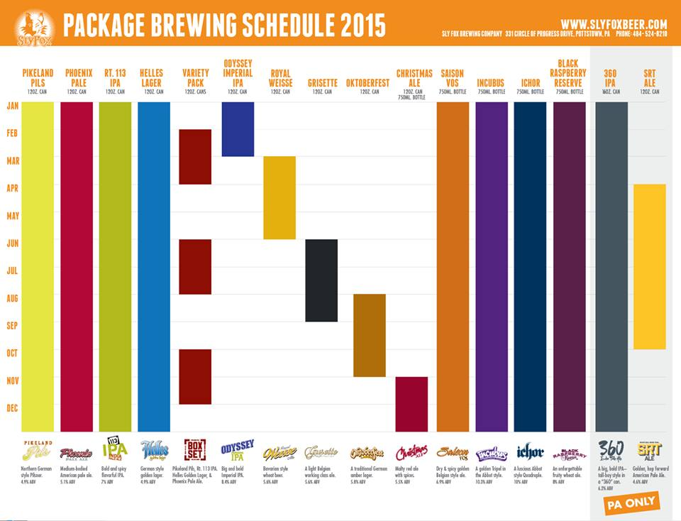Sly Fox Brewing Company Release Calendar