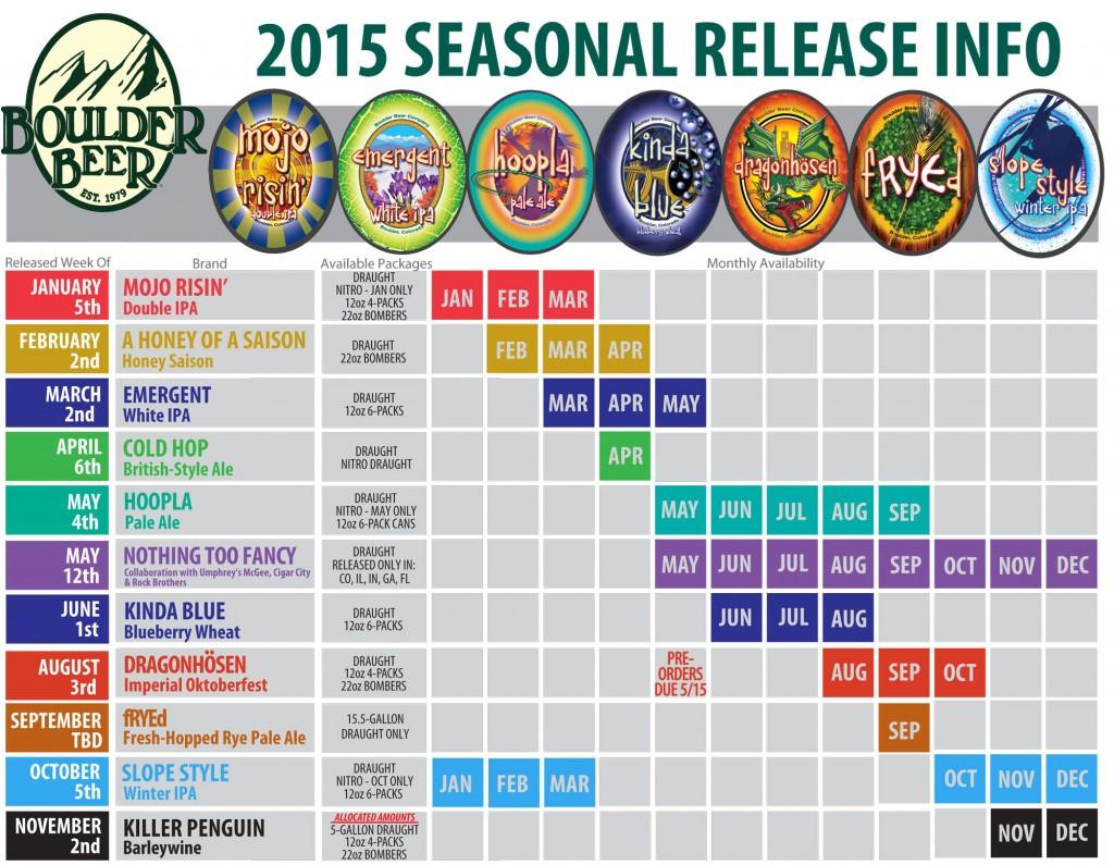 Boulder Beer Company Release Calendar 2015