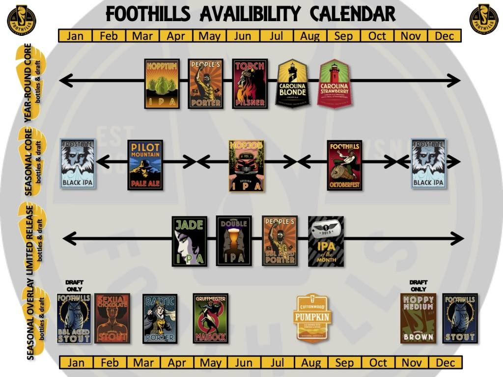 Foothills Brewing Calendar