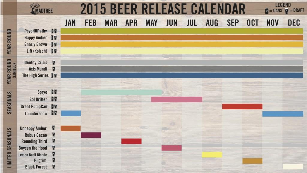 MadTree Beer Release Calendar