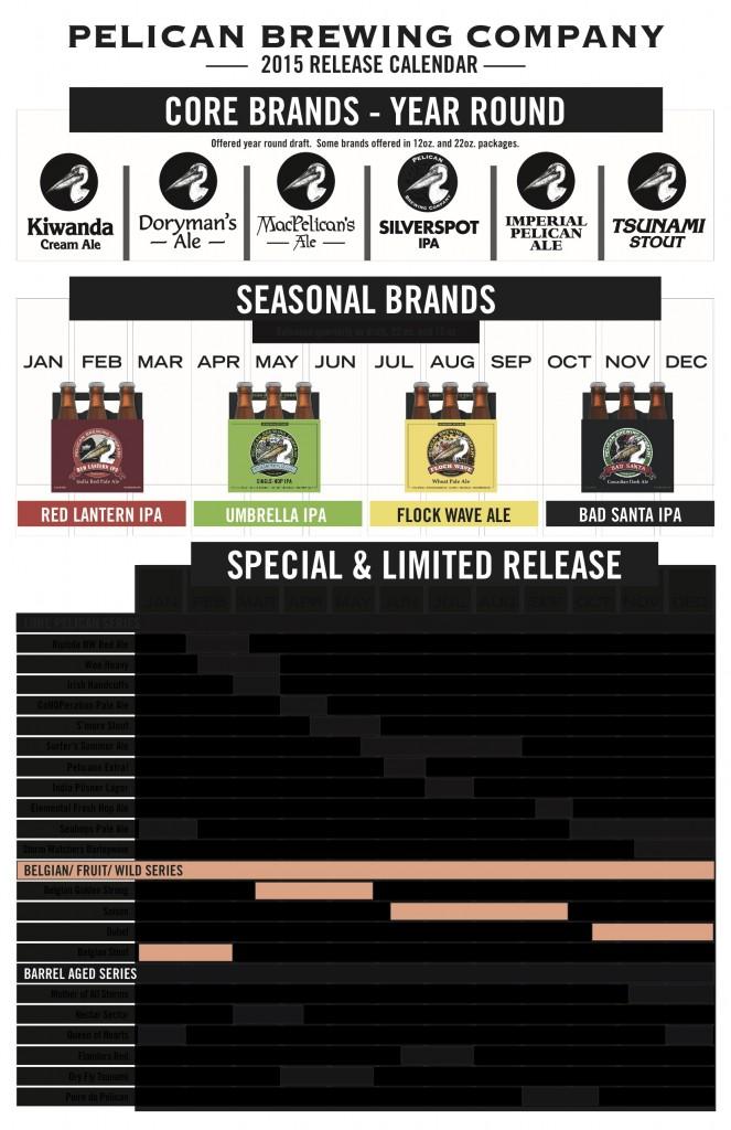 Pelican Beer Calendar 2015