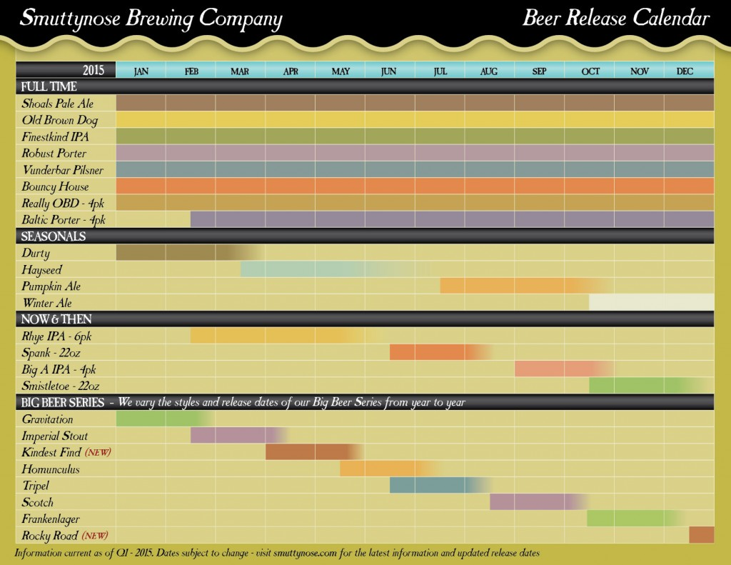 Smuttynose Beer Release Calendar-Q1-2015-01