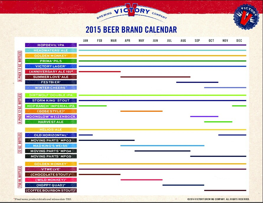 Victory Brewing Calendar