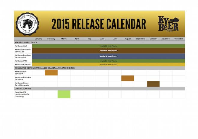 2015 Alltech Brewing Release Calendar