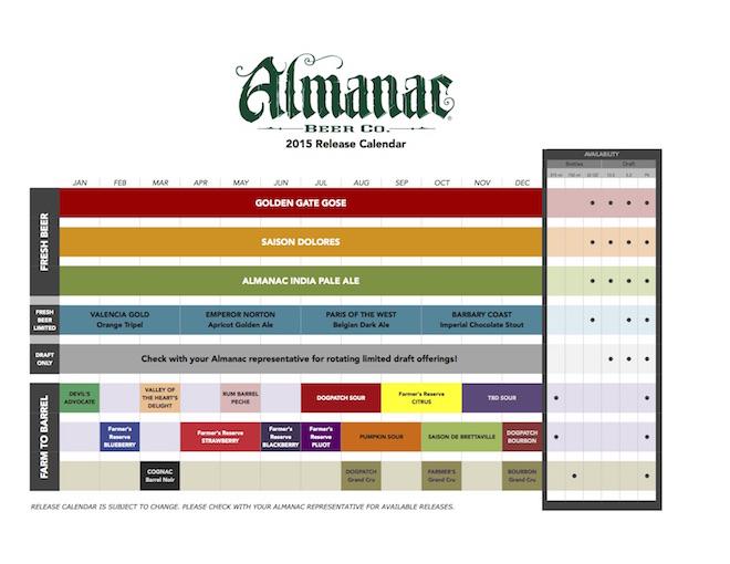 2015 Almanac Release Calendar 2.0