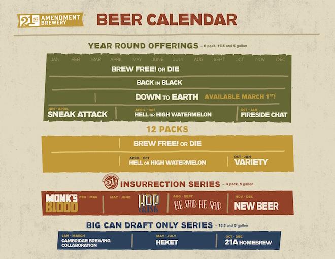 21st Amendment 2015 Beer Calendar