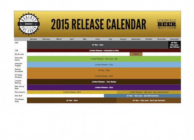 2015 Against the Grain Brewing Company Release Calendar