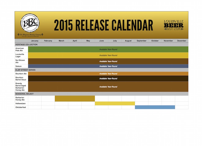 2015 Bluegrass Brewing Company Calendar