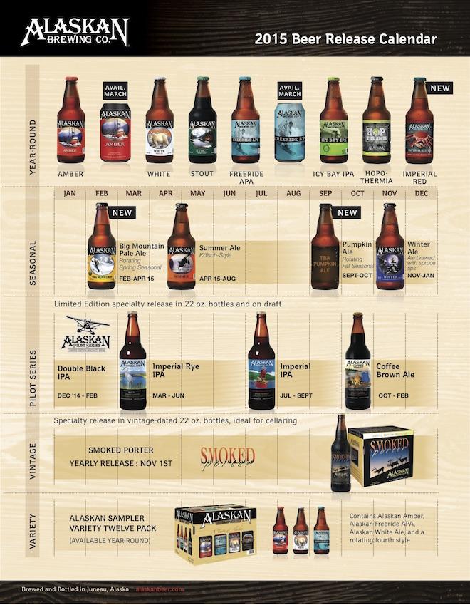 Alaskan Release Calendar