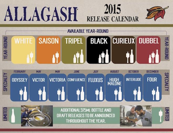 Allagash 2015 Release Calendar