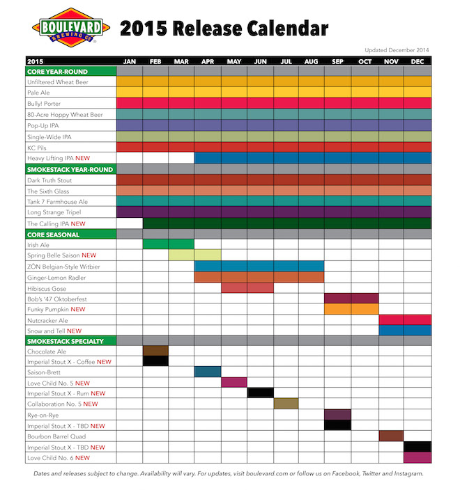 Boulevard 2015 Release Calendar