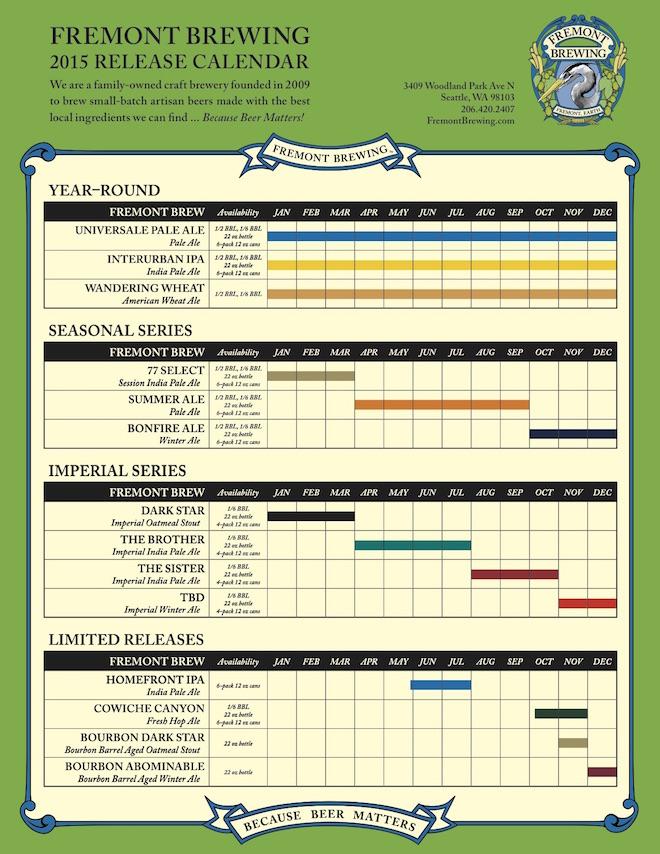 Fremont Release Calendar