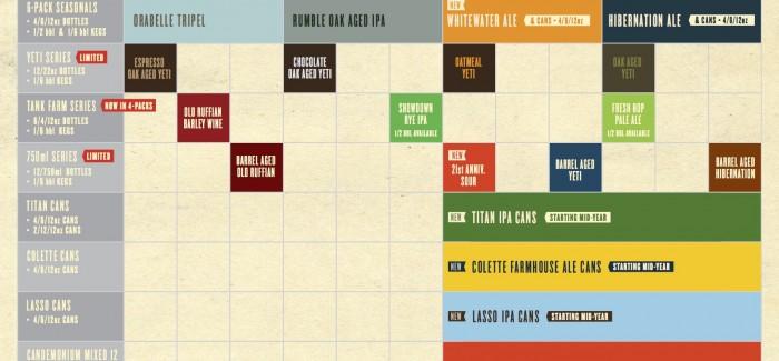 *Updated* 2015 Craft Beer Release Calendars