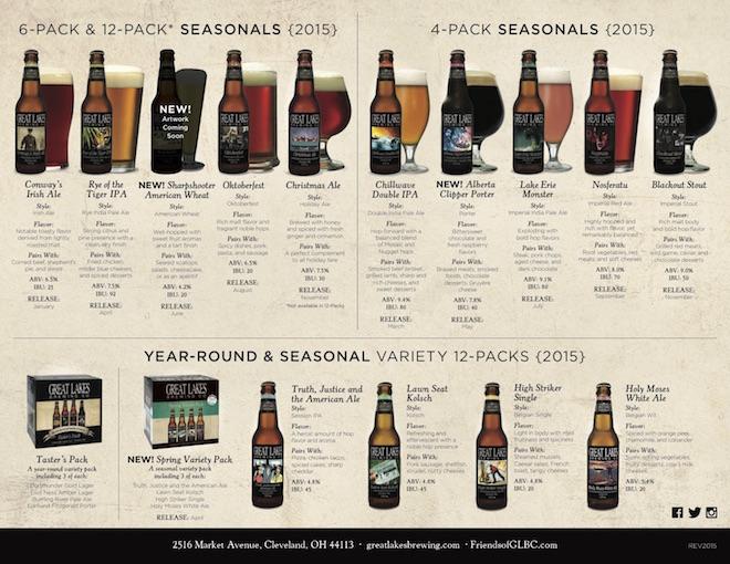 Great Lakes Release Calendar 2015