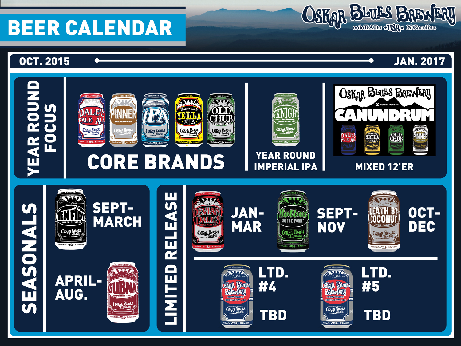 Oskar Blues Beer Calendar