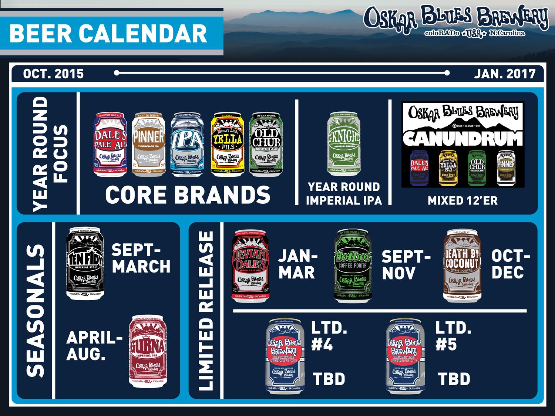 Oskar Blues Beer Calendar