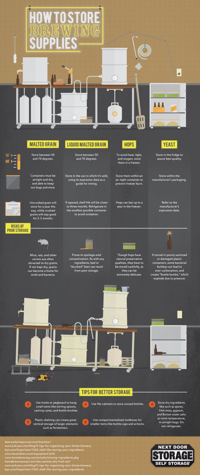 home-brewing-storage-graphic (1)