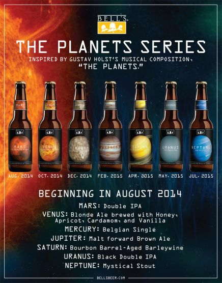 Bell's Planet Series
