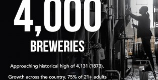 US 4000 Breweries
