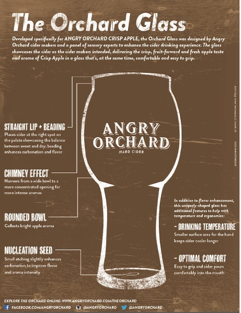 Cider Glass Angry Orchard