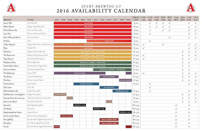 2016 Avery Brewing Beer Release Calendar