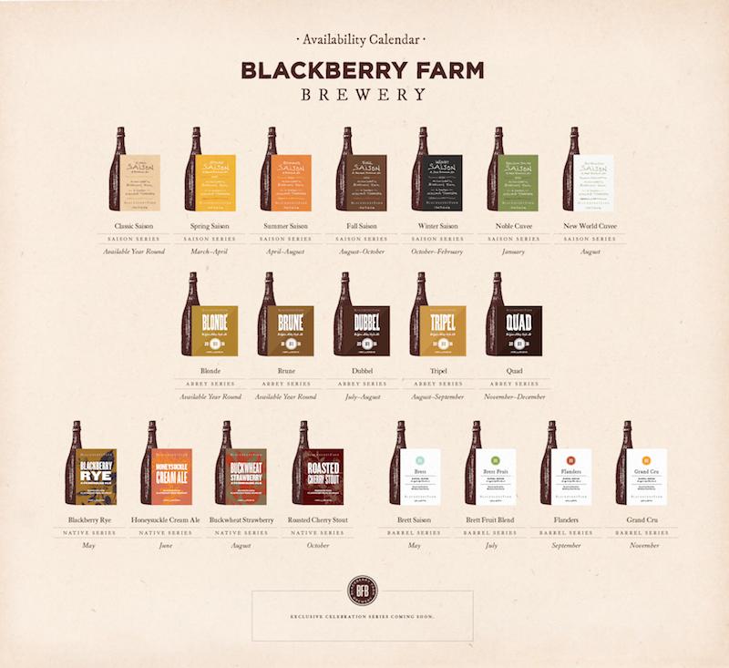 Blackberry Farm Brewery Release Calendar