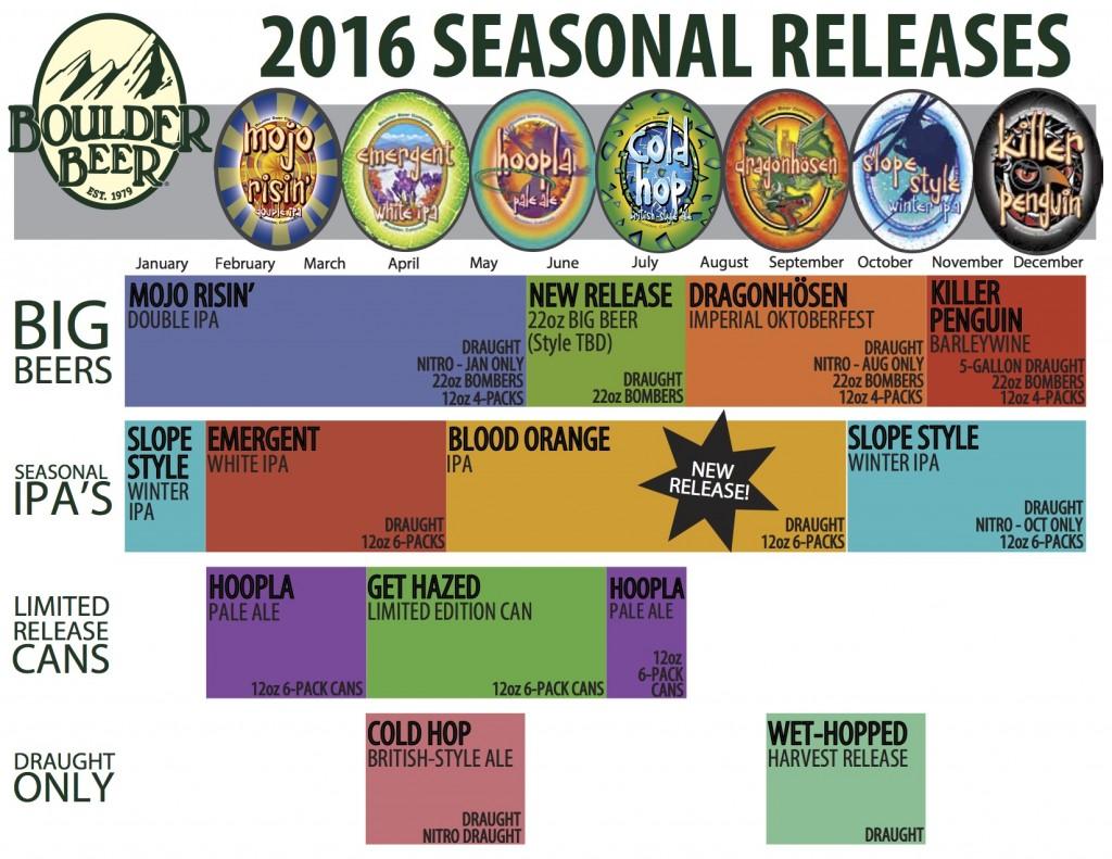 2016 Boulder Beer Release Calendar
