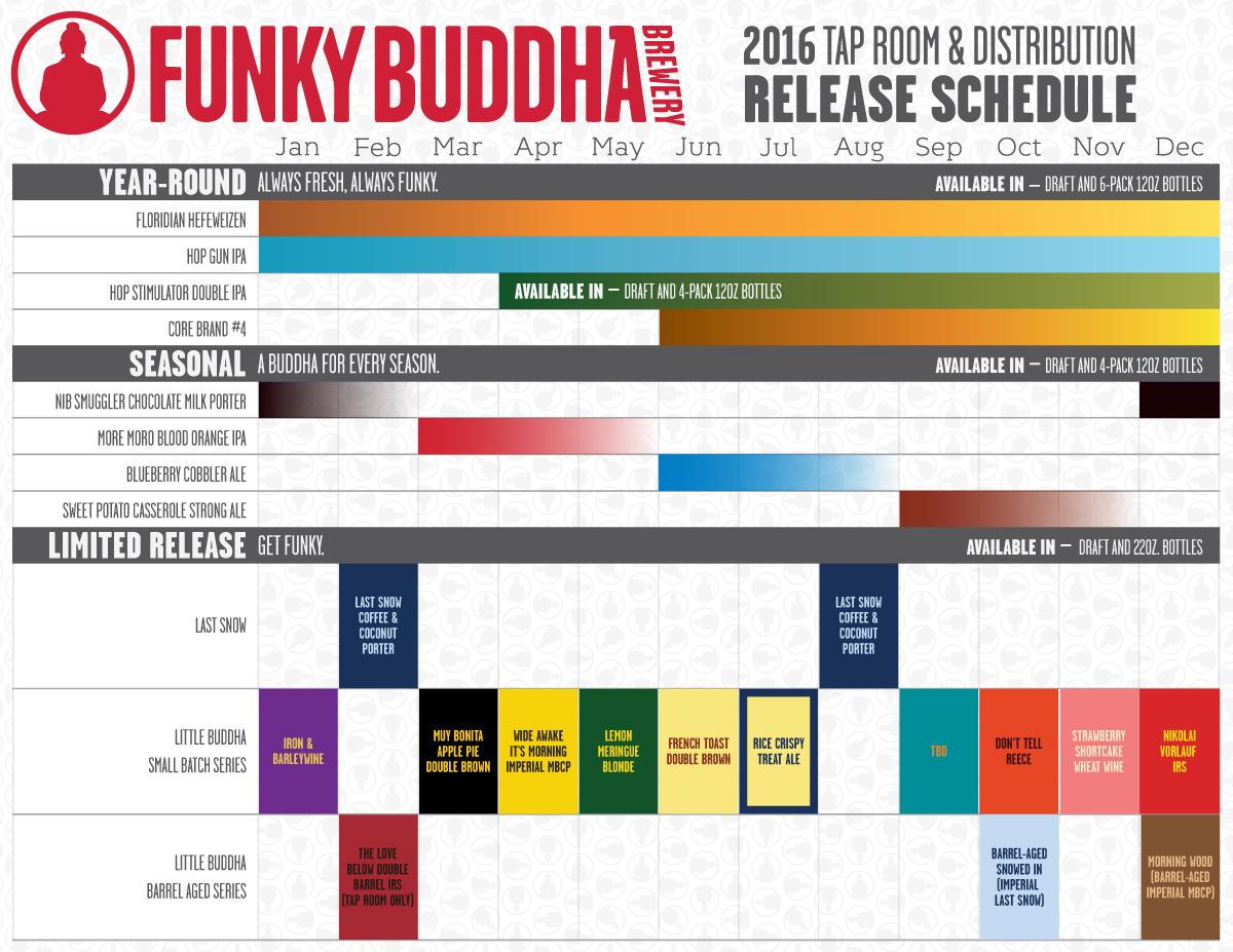 2016 Funky Buddha Brewery Beer Release Calendar