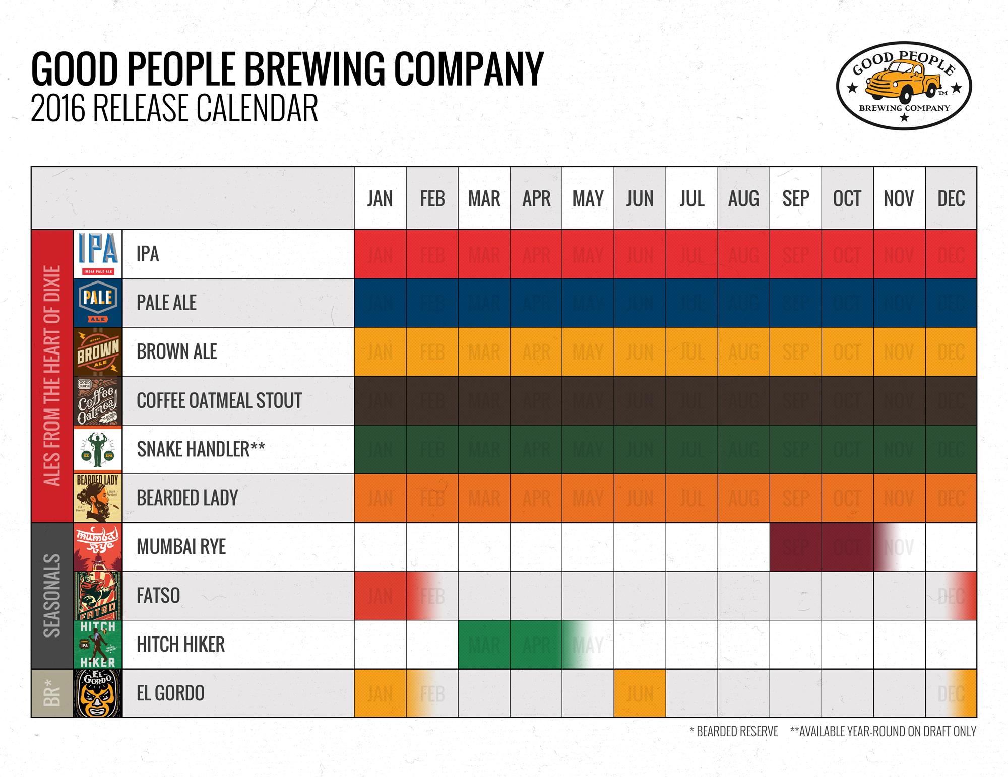 2016 Good People Brewing Beer Release Calendar