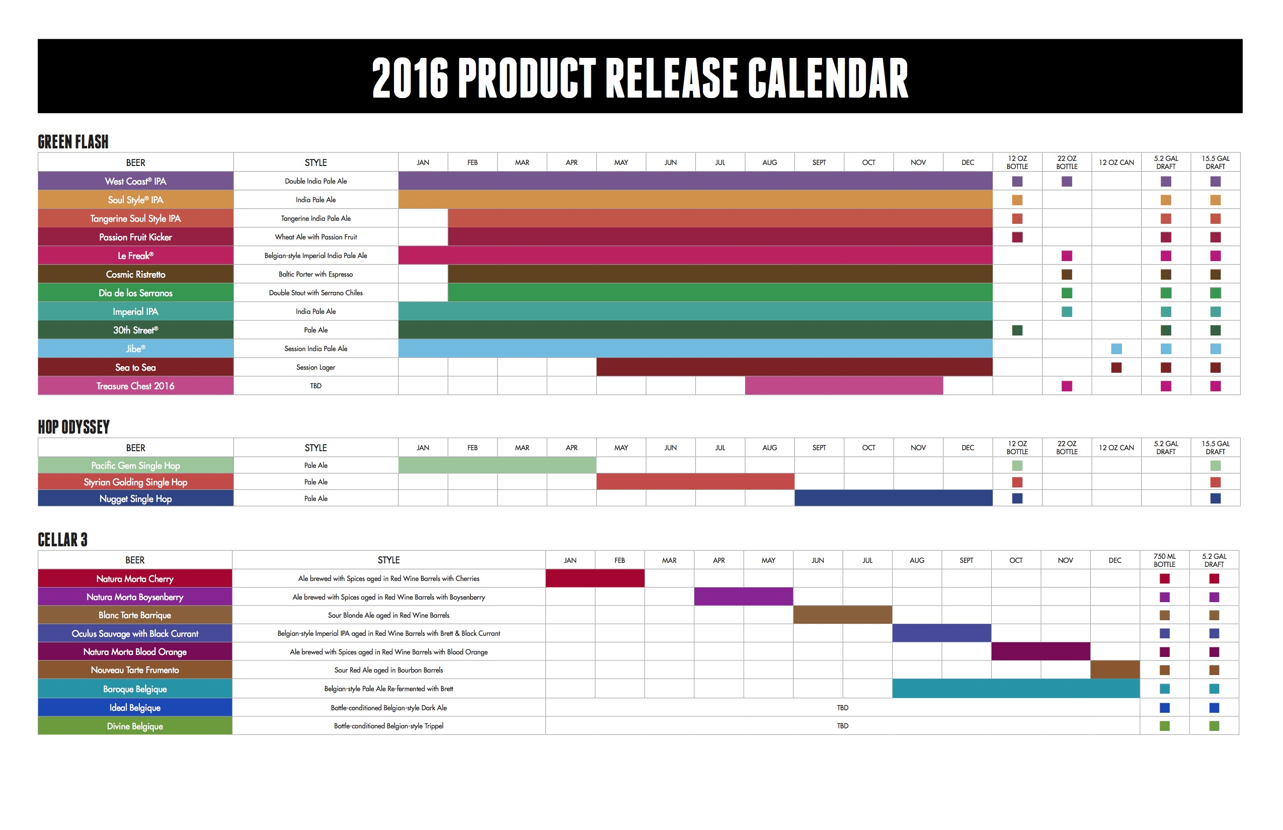 2016 Green Flash Beer Release Calendar