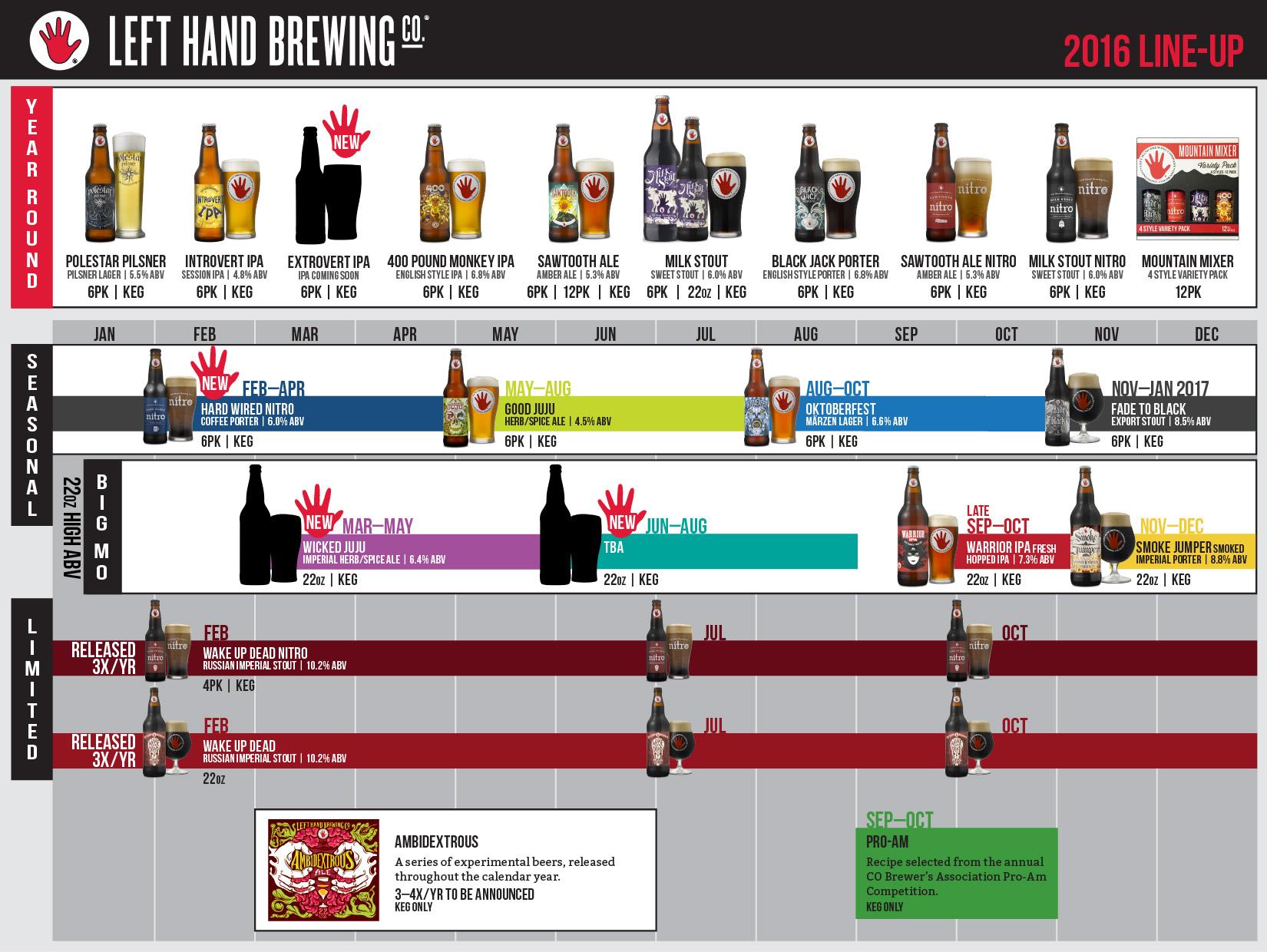 2016 Left Hand Brewing Beer Release Calendar