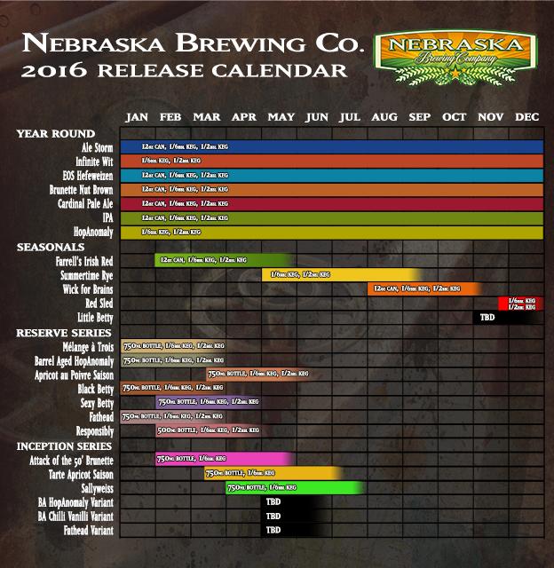 2016 Nebraska Brewing Beer Release Calendar