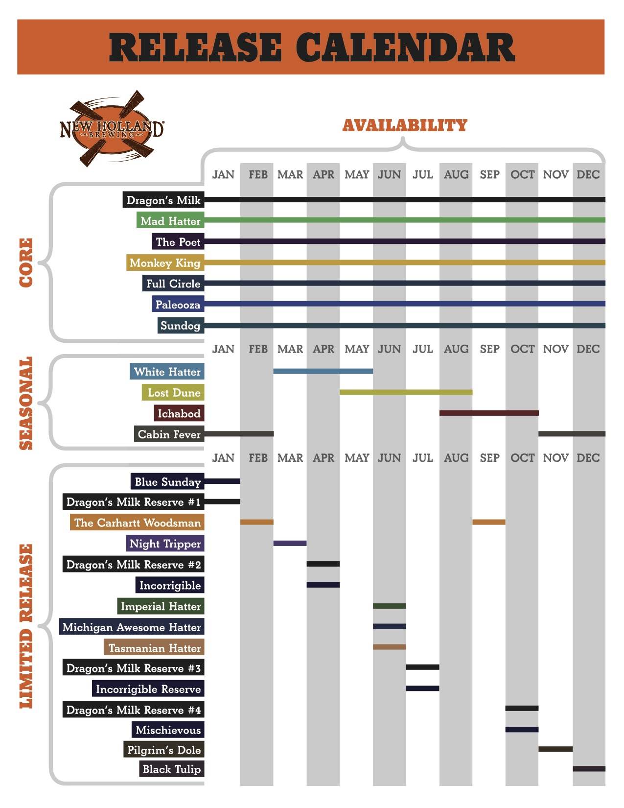 2016 New Holland Brewing Beer Release Calendar