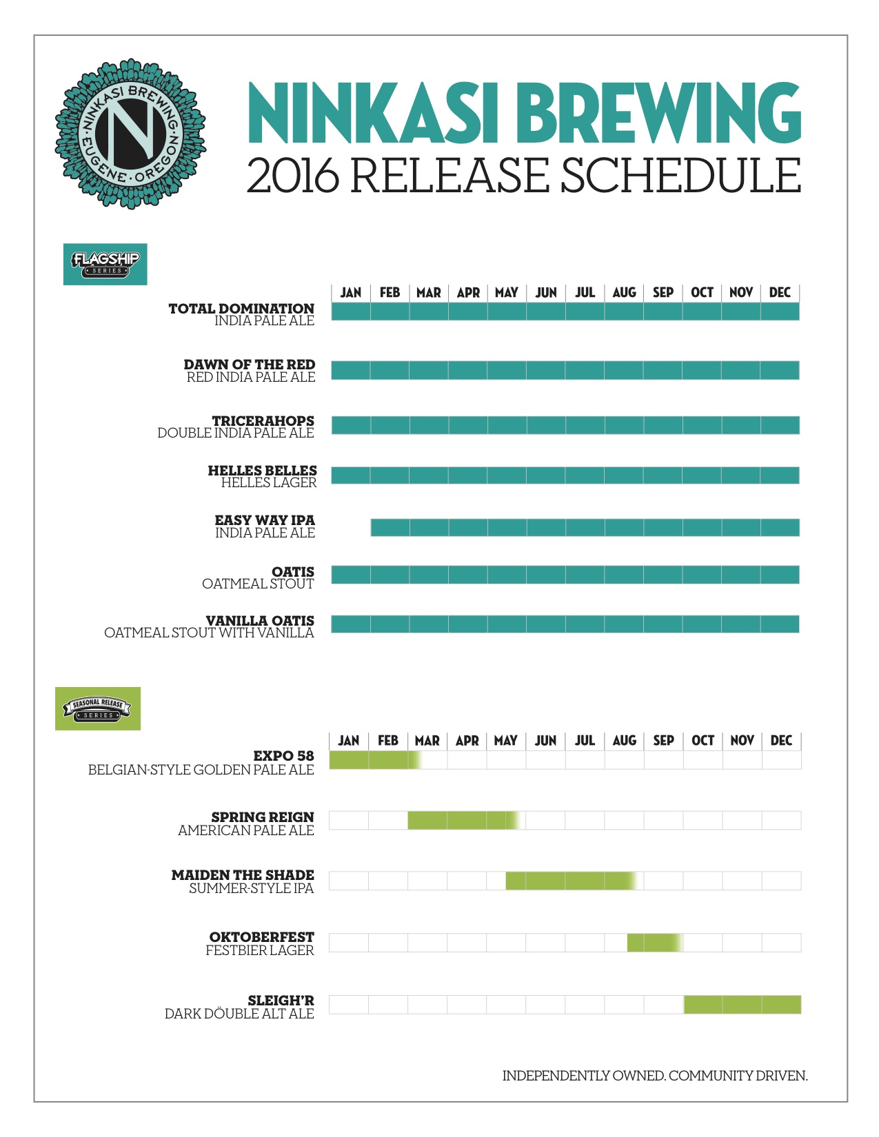 2016 Ninkasi Beer Release Calendar