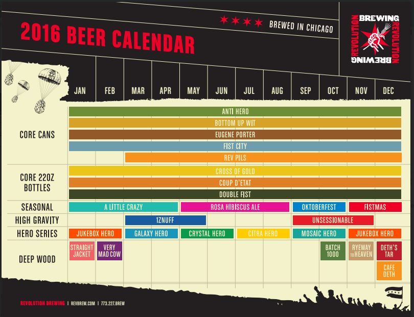 2016 Revolution Brewing Beer Release Calendar